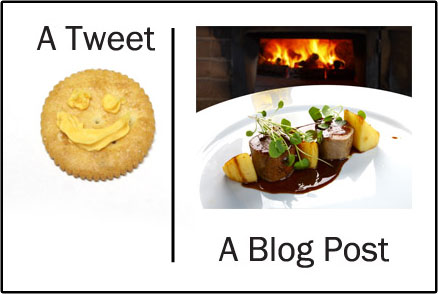 Blogging compaired to Twitter